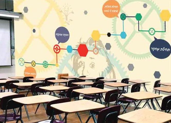Wall branding in schools and colleges 19
